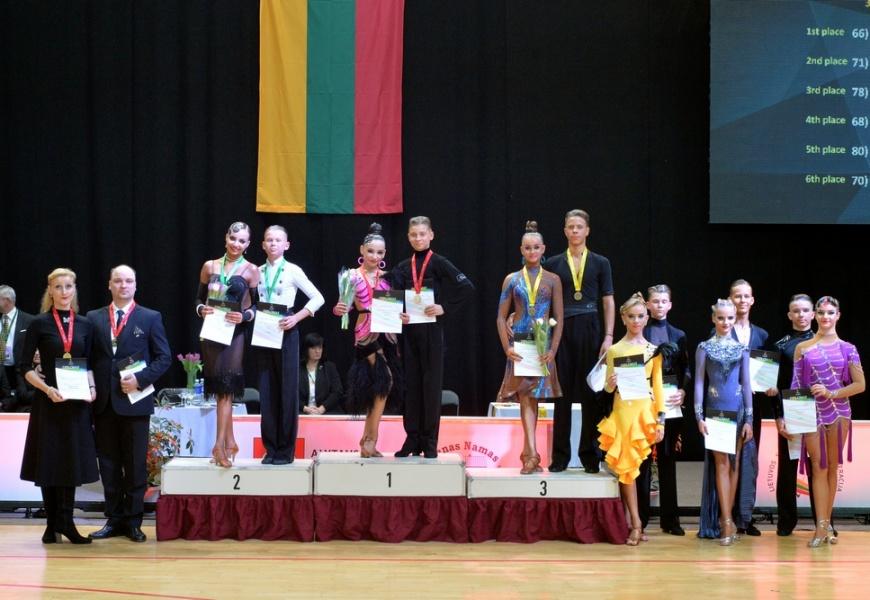 Alytuje praūžusiame Lietuvos dešimties šokių čempionate išrinkti nugalėtojai