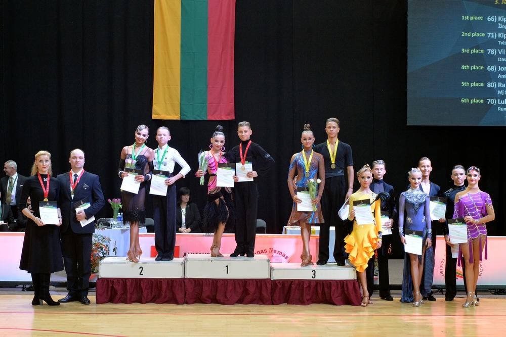 Alytuje praūžusiame Lietuvos dešimties šokių čempionate išrinkti nugalėtojai 1