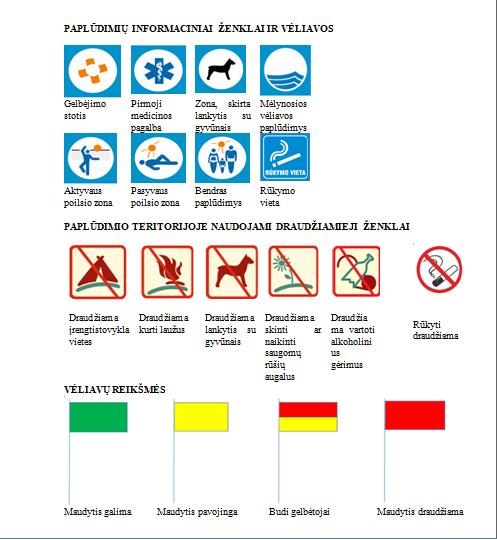 Saugaus elgesio vandenyje ir ant ledo taisyklių pakeitimai: ką reikia žinoti? 2